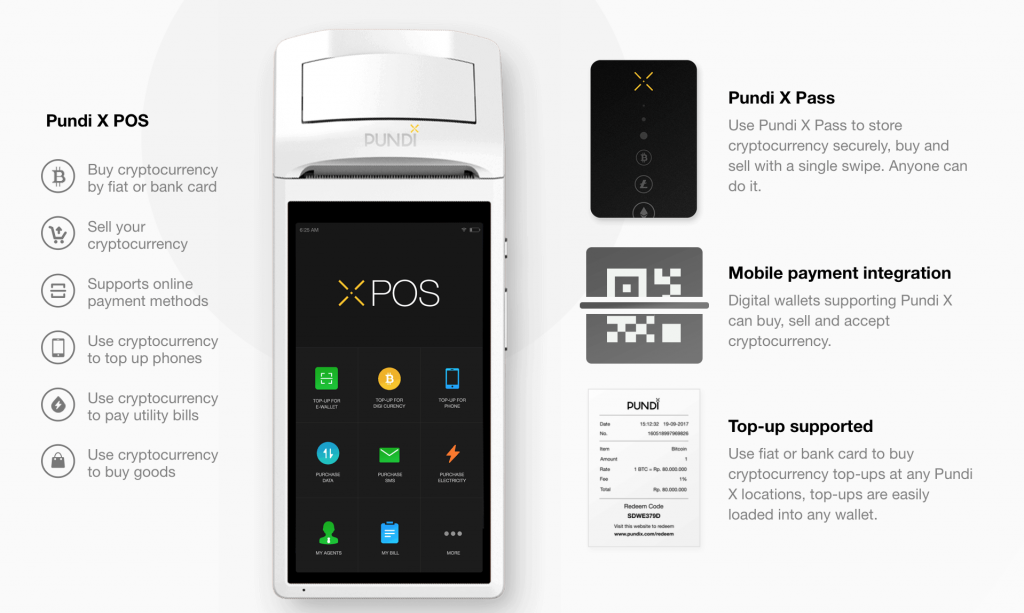 PundiX XPASS