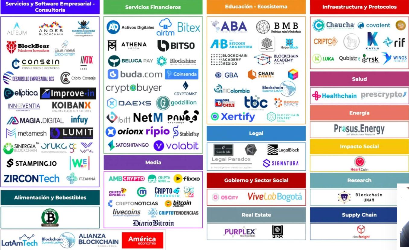 primer mapa del ecosistema blockchain latinoaméricano