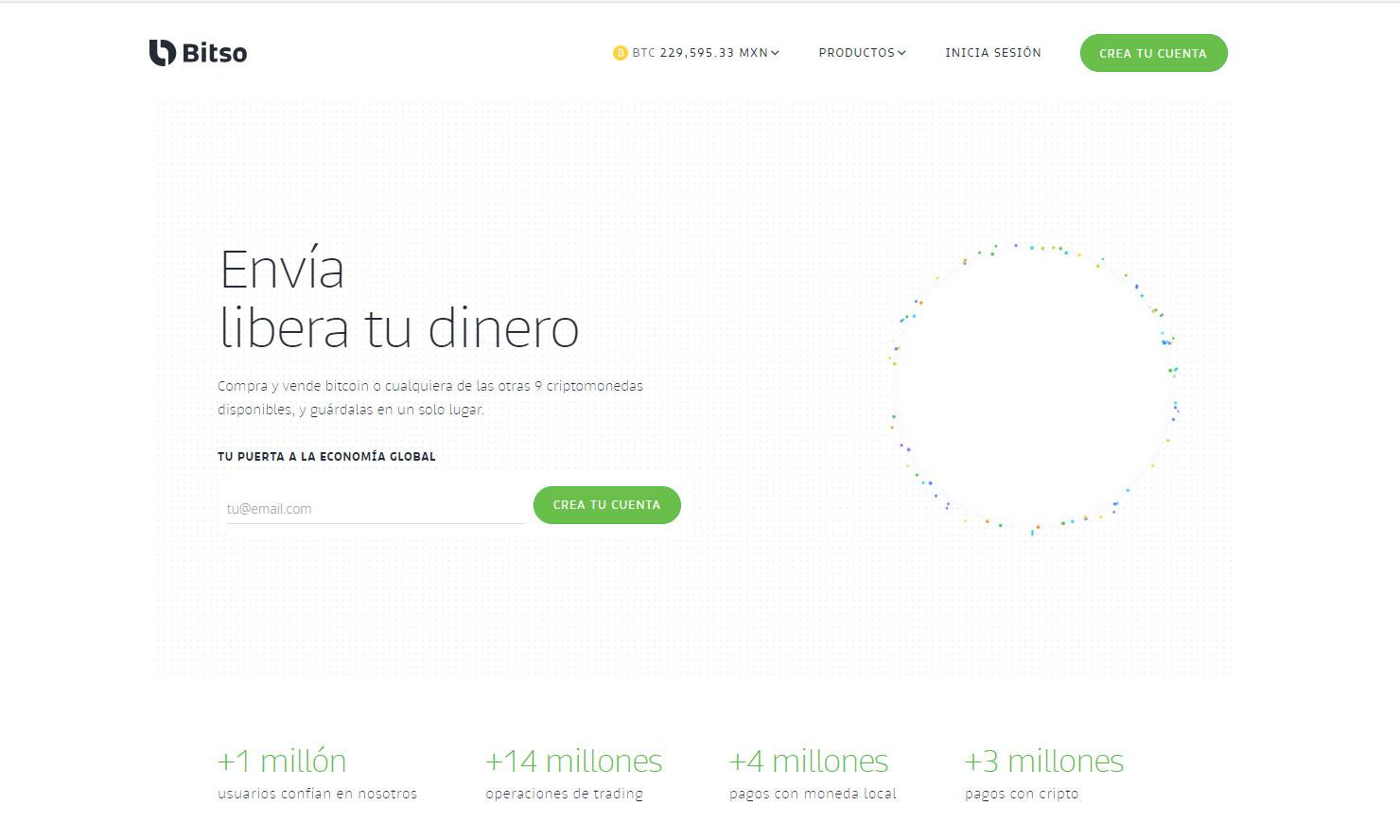 Comprar criptomonedas en mexico en la plataforma Bitso